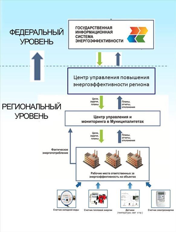 Фото пресс-службы правительства Новосибирской области
