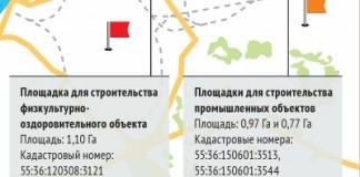 Интерфейс инвестиционного паспорта Омска, скриншот, фрагмент.