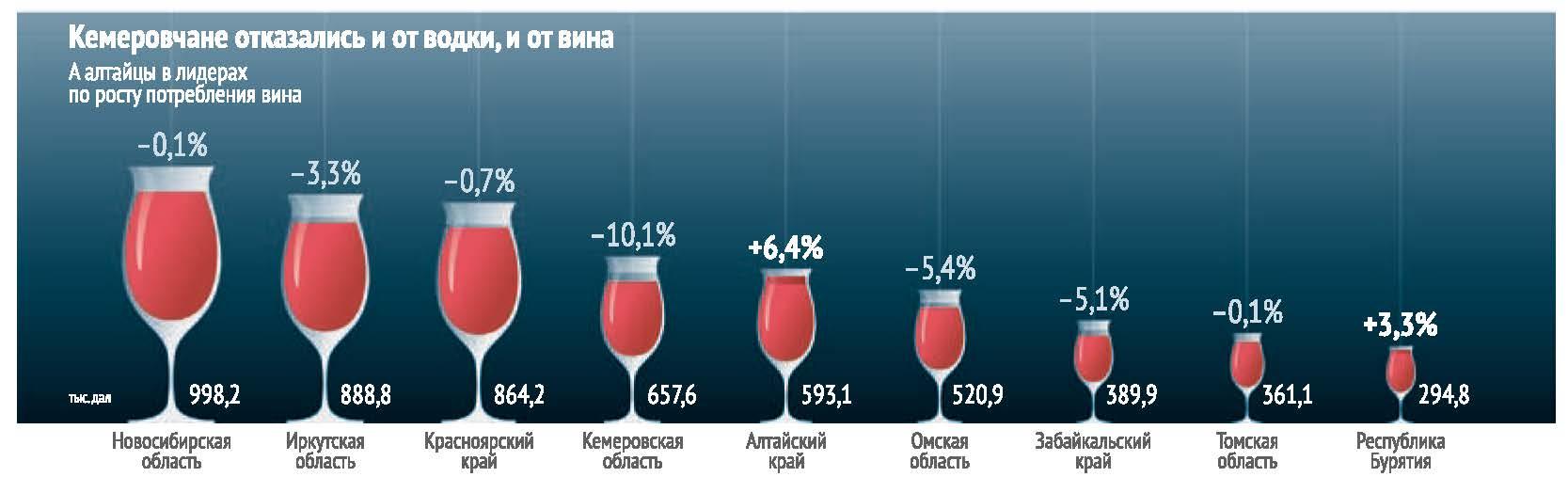 рынок алкоголя