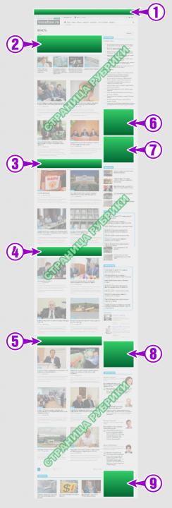Миниатюра для: Размещение рекламы на портале KSONLINE.RU