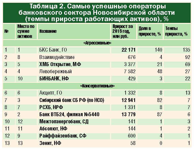 tab-banki_2