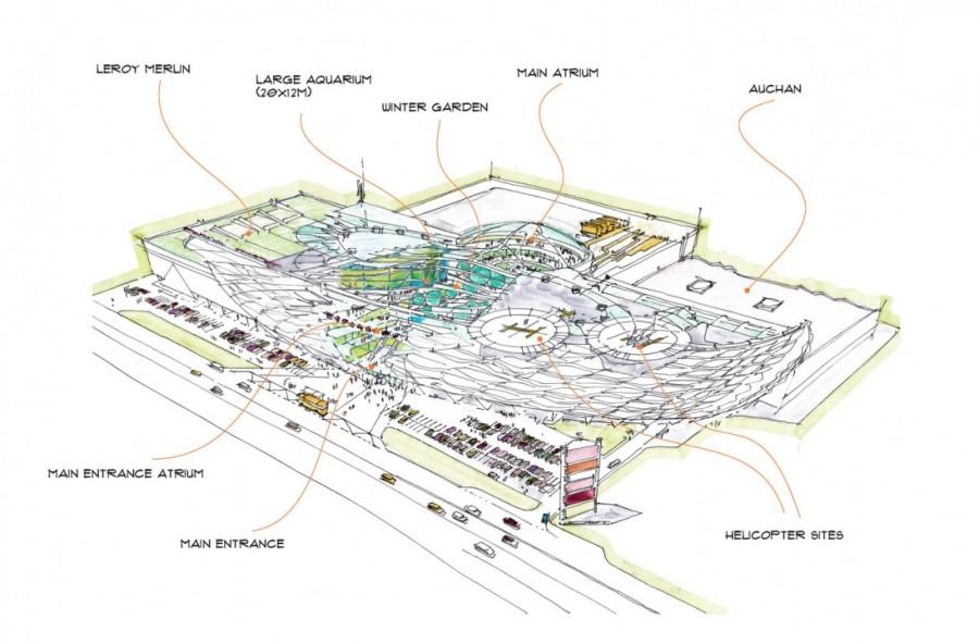 Визуализация проекта торгово-развлекательного центра «Бурундуки» на Бердском шоссе.