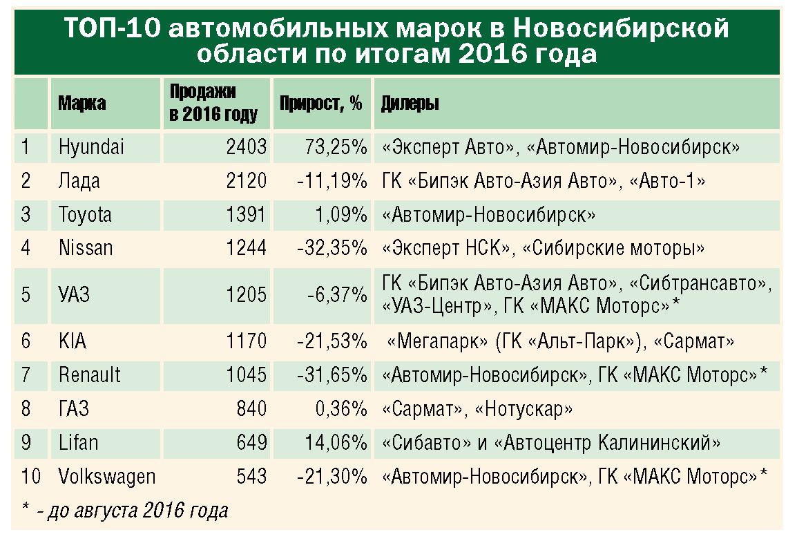 auto_3