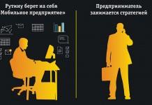 «Мобильное предприятие» от «Билайна»