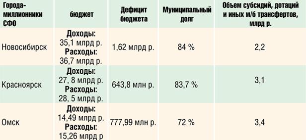 ndfl-tab-2