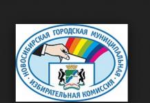 Избирательная комиссия Новосибирска
