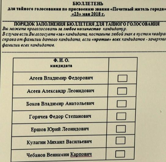 Миниатюра для: Экс-глава СО РАН получил звание «Почетный житель города»