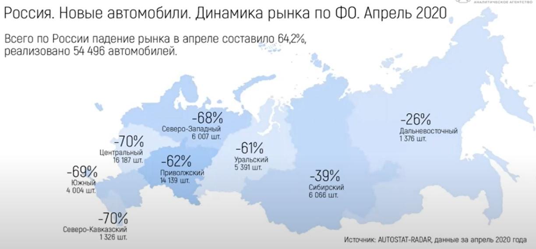 Продажи новых автомобилей в Новосибирской области по итогам апреля обрушились на 49% - Фотография