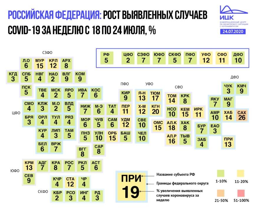Ещё шестеро пациентов умерли в Новосибирской области от COVID-19