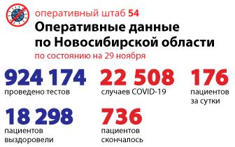 Коронавирус. Оперштаб Новосибирской области