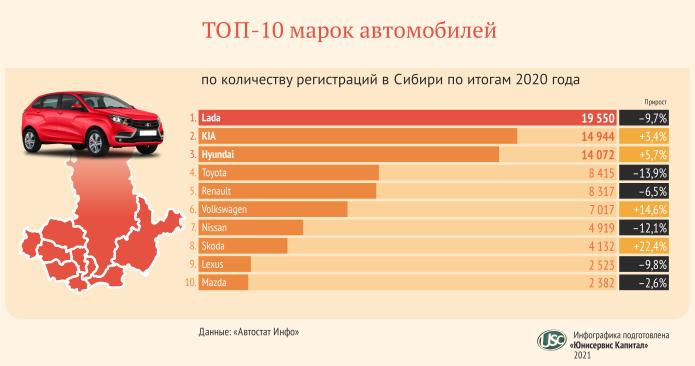 рейтинг марок автомобилей