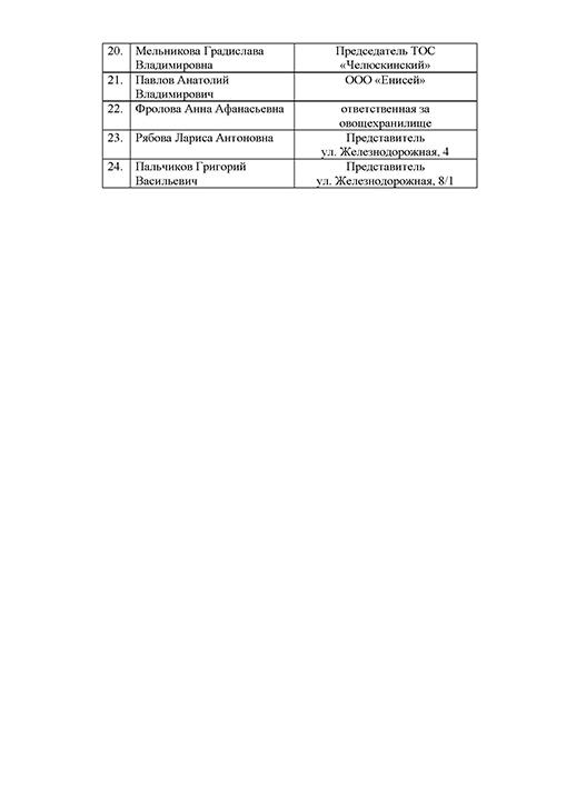 Протокол совещания по строительству МКД ул. Красноярская, 132 страница 6