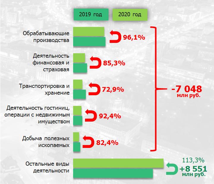 Стало известно, кто из министерств больше всего выделил средств в резервный фонд - Изображение