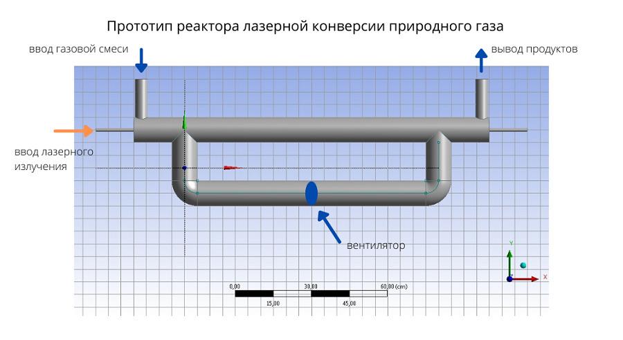 Прототип реактора