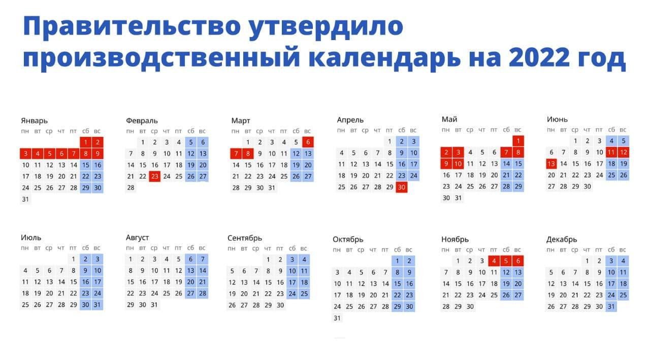 Стало известно, как отдыхают жители России в 2022 году - Фотография